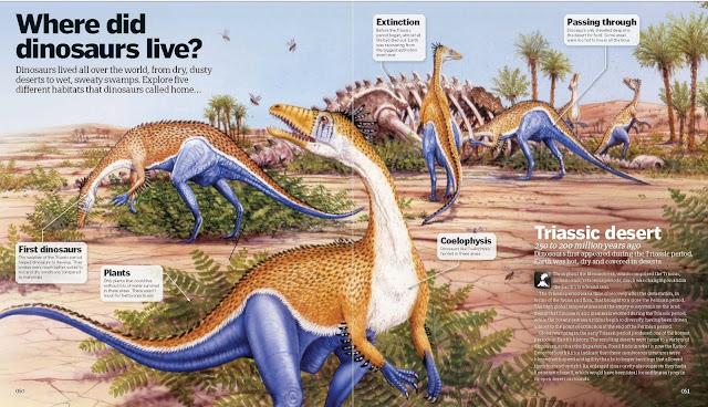 Triassic desert
