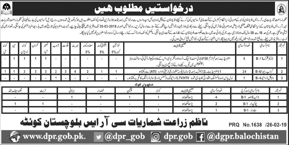 Jobs in Agriculture Department  balochistan 2019