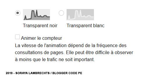Les options de style du gadget statistiques du blog