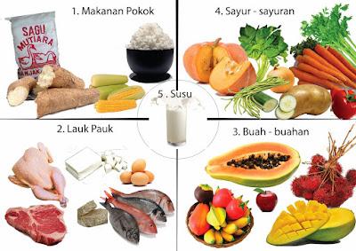 Cara Memilih Makanan Sehat