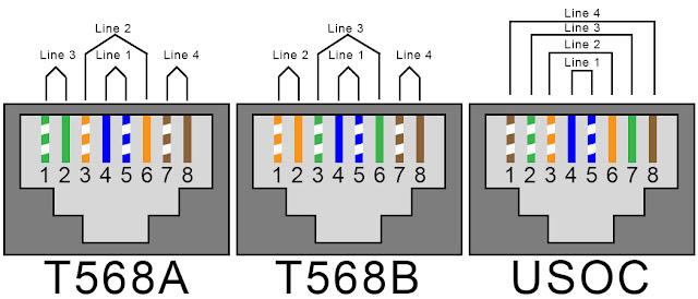 Rj11 6p4c Wiring Diagram Rj11 Phone To Rj45 Jack