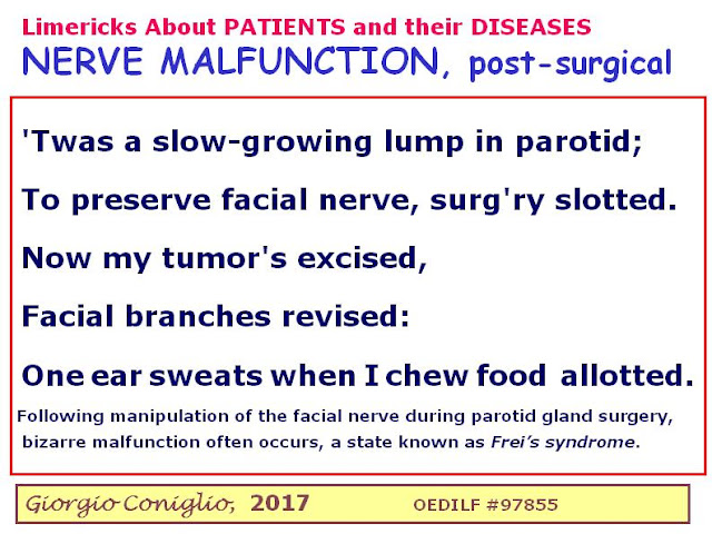 limerick; medical humor; ENT; parotid gland; maloignancy; Frei syndrome