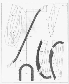 jane griswold radocchia the pattern books of asher benjamin Cast Iron Newel Posts plate lxi from the architect or practical house carpenter shows how to find the moulds for a stair rail with a semi circle of 8 winders