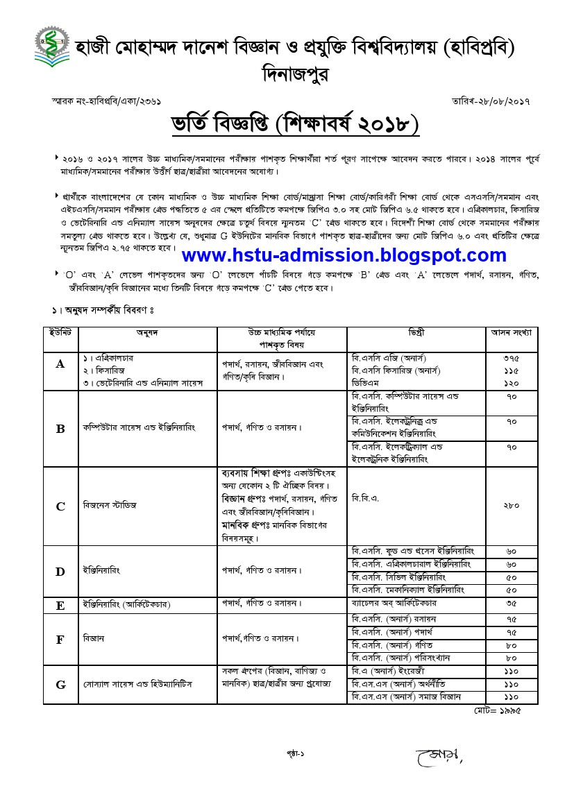 HSTU Admission Circular 2017-2018,HSTU Admission Circular 2017-18