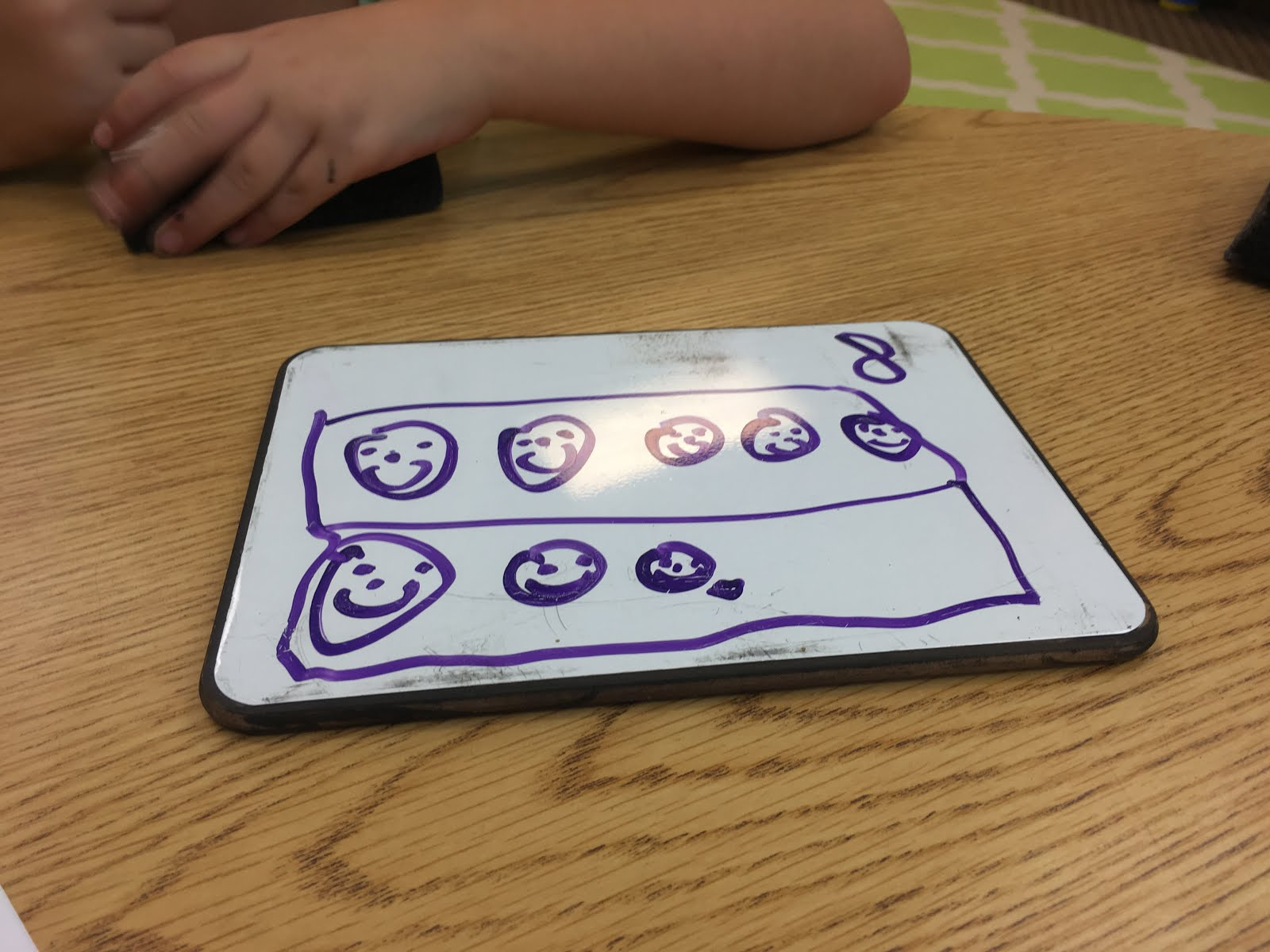 Fifth To Kindergarten Guided Math And Math Centers In Kindergarten