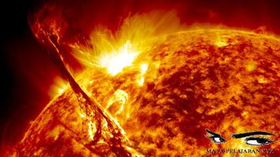 Matahari, Karakteristik Matahari, Ciri-ciri Matahari, Sistem Tata Surya.