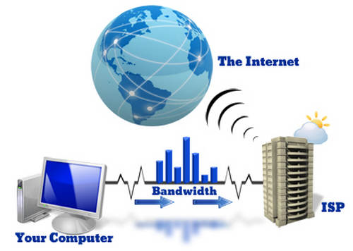 Cara Mengatur Bandwidth Paling Mudah