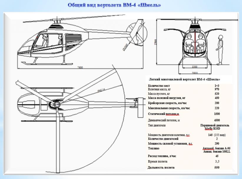 Авіаційна компанія Вектор запатентувала гелікоптер