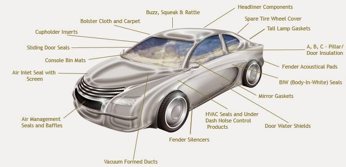 cars interior parts names. Black Bedroom Furniture Sets. Home Design Ideas