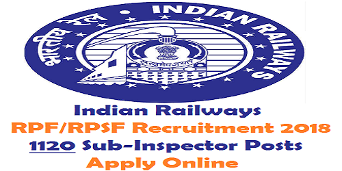 Indian Railways Recruitment 2018 for 1120 Sub-inspector posts