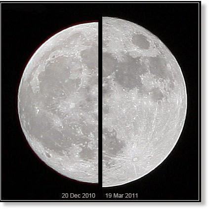 diferença de tamanho da Lua Cheia e da Super Lua
