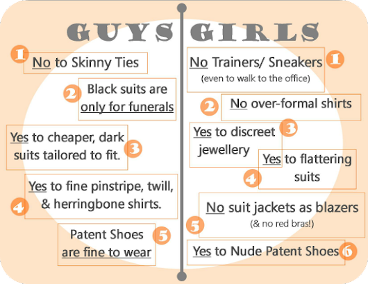 Working Wardrobe - Office Rules for the Boys!