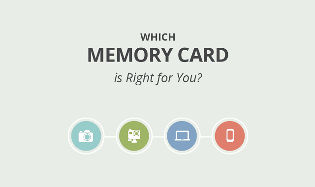 Which Memory Card is Right for you?