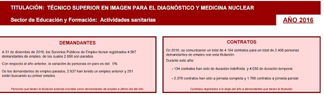 Imagen para diagnóstico