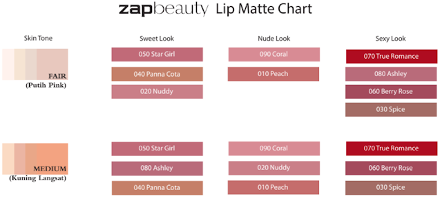 Image result for zap lip matte