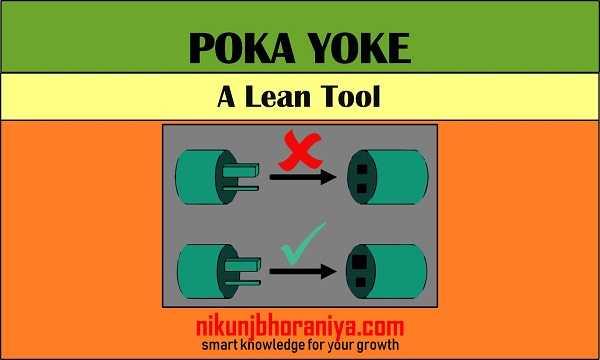 Poka-Yoke | What is Poka-yoke? | Mistake Proofing | Error Proofing