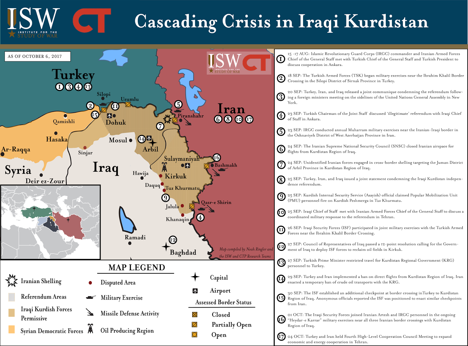 a study of articles about crisis in iraq