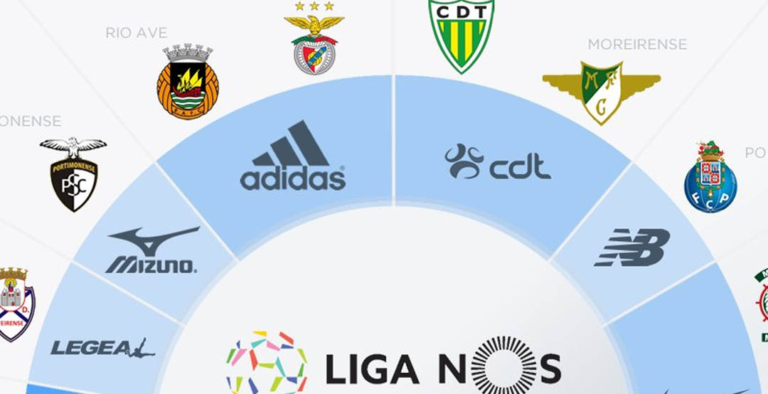 2017 18 Liga Nos Kit Battle Nike Puma Without Big Clubs In Portugal Anymore Footy Headlines