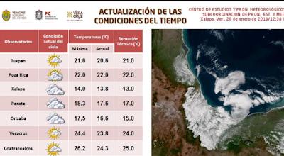 Ingresara frente frio 32 por Tamaulipas y Norte de Veracruz