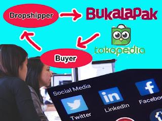 Bisnis Dropship Online Marketplace Solusi Jitu Jualan Online