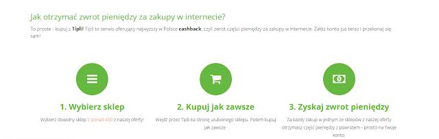 https://www.tipli.pl/jak-to-dziala
