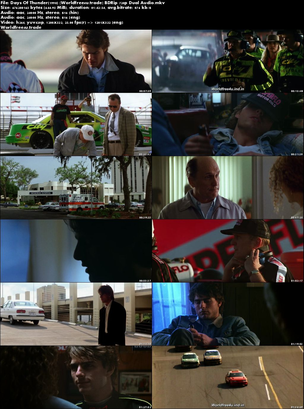Screen Shoot of Days Of Thunder (1990) BRRip 720p Dual Audio 700Mb