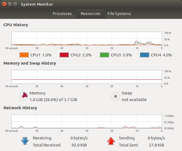 програма System Monitor