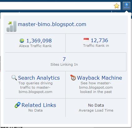 Ini merupakan contoh alexa toolbar