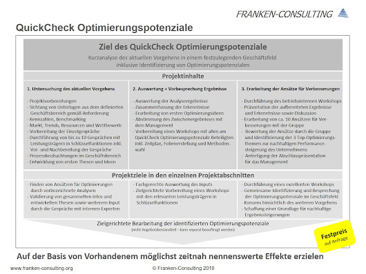 Quick Check Optimierungspotenziale