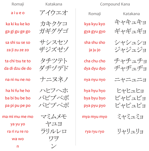 S In Japanese Letters