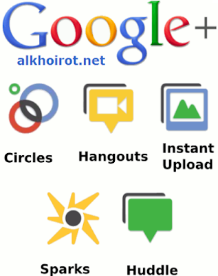 Username Singkat Google Plus