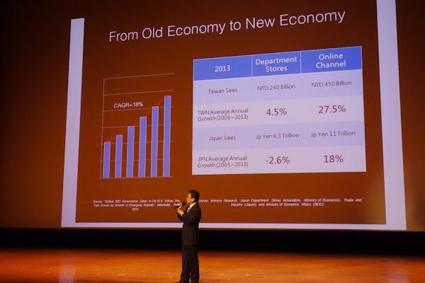 從2006年到2013年,台灣零售業在網路通路的年成長高達27.5%
