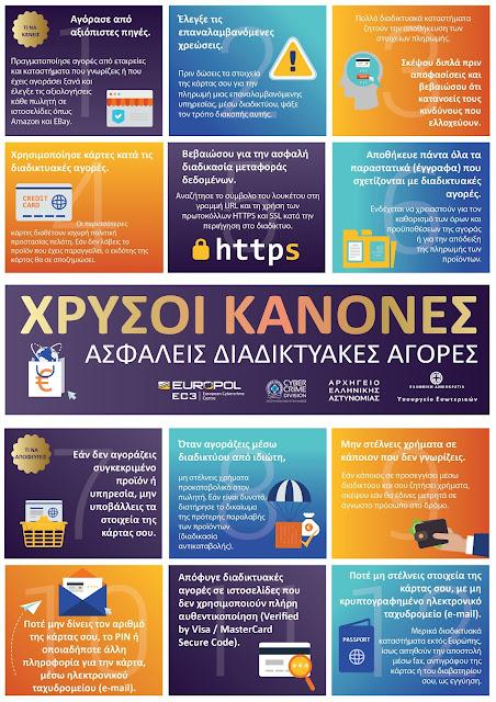 Η Ελληνική Αστυνομία συμμετείχε σε επιχείρηση για την καταπολέμηση των απατών στον τομέα του ηλεκτρονικού εμπορίου