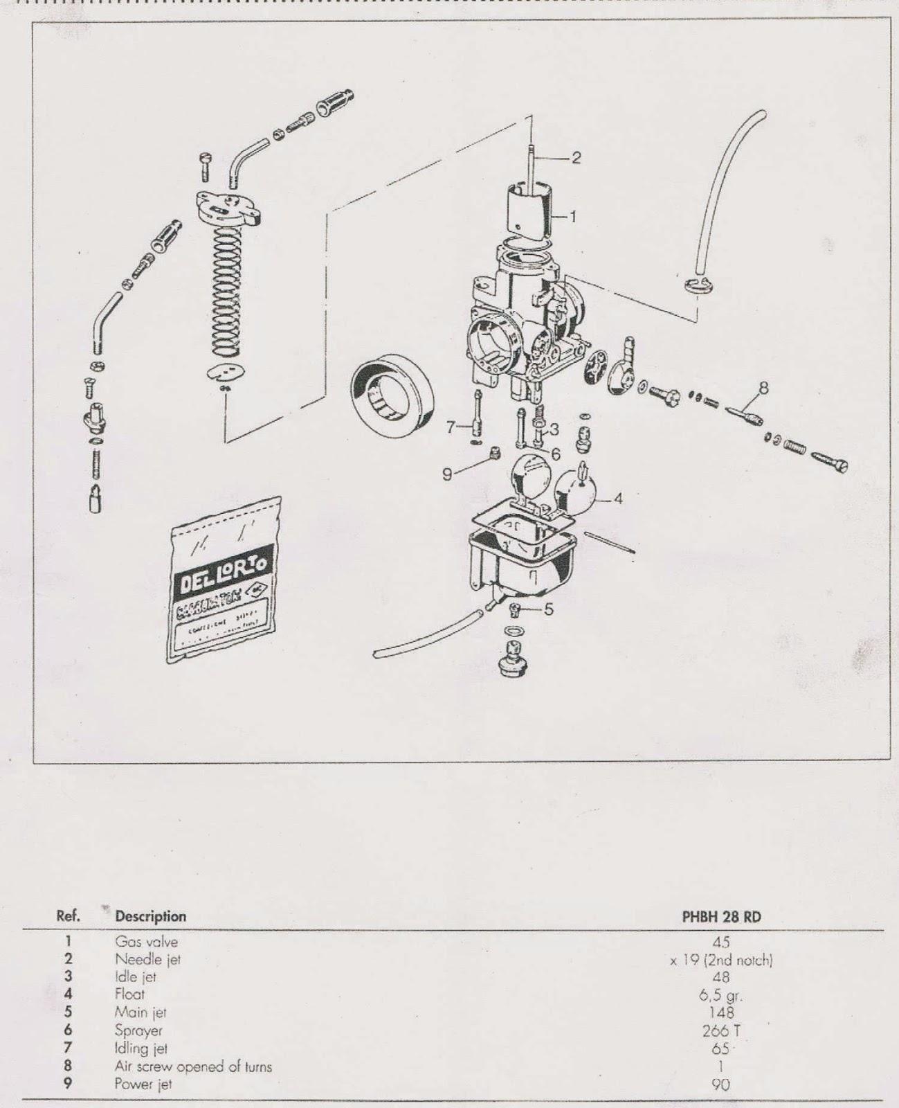 CAGIVA MITO 125 : cagiva mito 125 carb set up , how do you