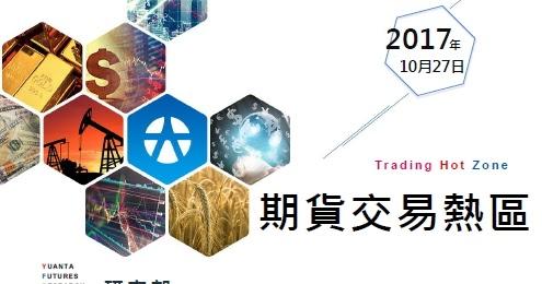 元大期貨-游舒宇 國內 海外 期貨/選擇權 程式交易 線上開戶