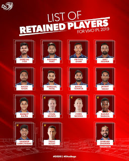 Delhi Daredevils Player Team List 2019