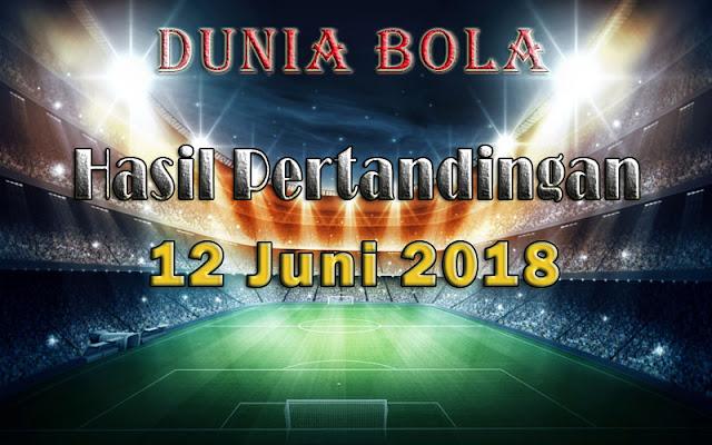 Hasil Pertandingan Sepak Bola Tanggal 12 Juni 2018