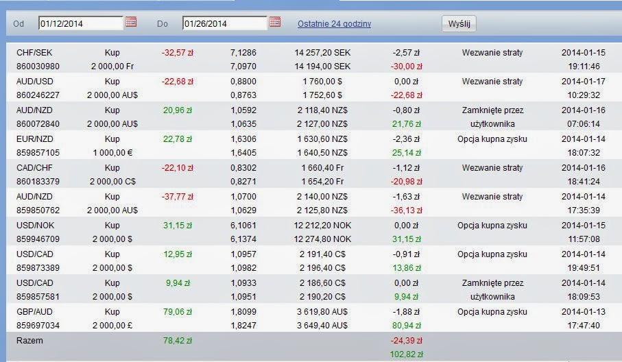 Calforex currency exchange-toronto