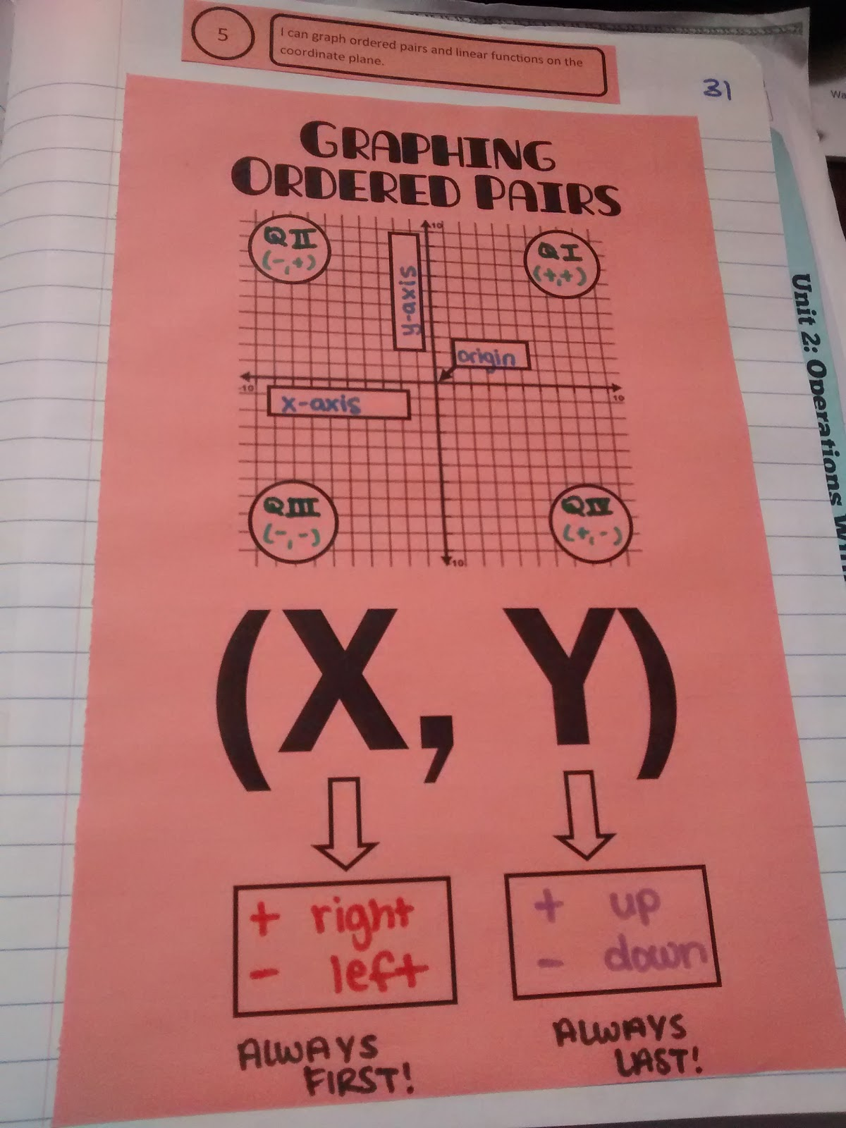 Math Love Graphing Ordered Pairs And Linear Functions Interactive Notebook Review
