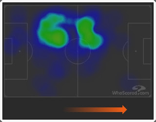 Matic heat map