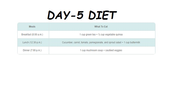 day5-Diet-plan-to-reduce-belly-fat