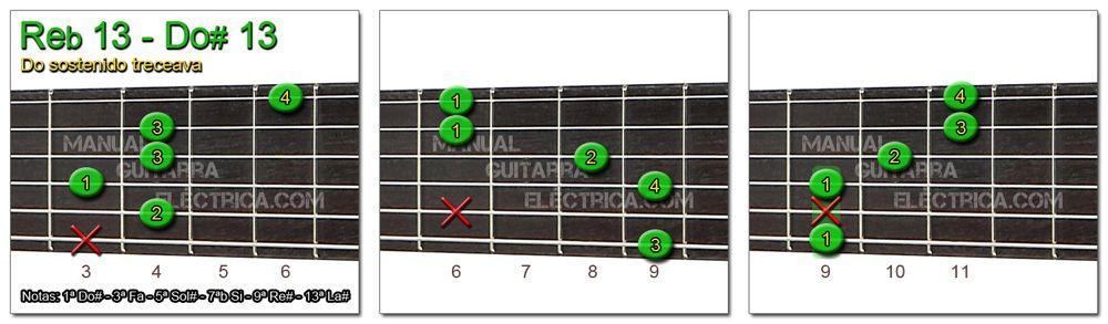 Acordes Guitarra Do Sostenido treceava