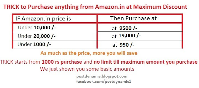 Trick to get maximum discount at Amazon + 200rs gift card(Unlimited)
