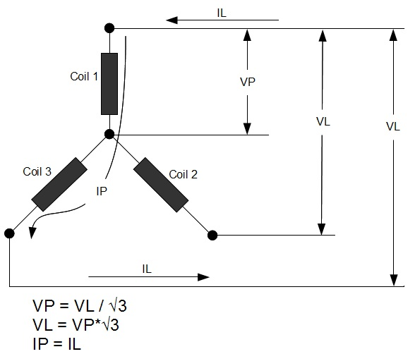 3 phase motor wiring delta and wye delta wiring diagram rh 6 fomly be