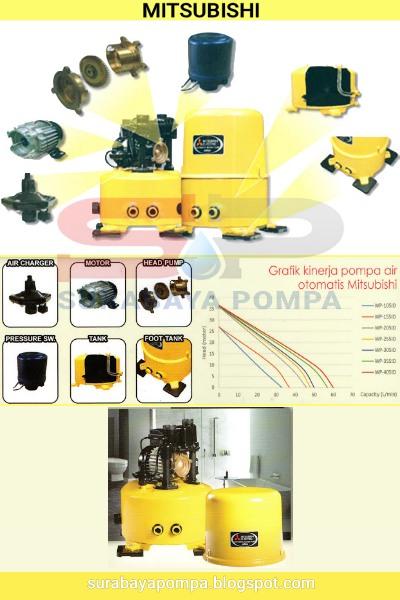 Pompa Mitsubishi - Jual Mesin Pompa Air - Beli Pompa Harga ...