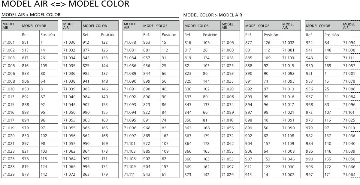 Mr Color Model Paint Conversion Chart Paint Colour Chart