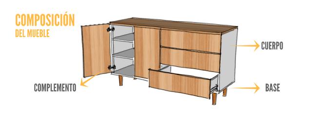 construir mueble estructura mobiliario