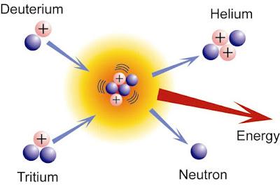 Matahari Sebagai Bintang di Tata Surya