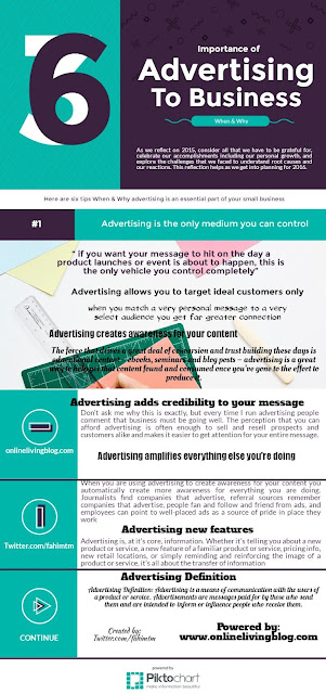 Advertising Definition and Importance