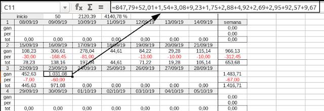eurusd, acción del precio o price action 16:05hs